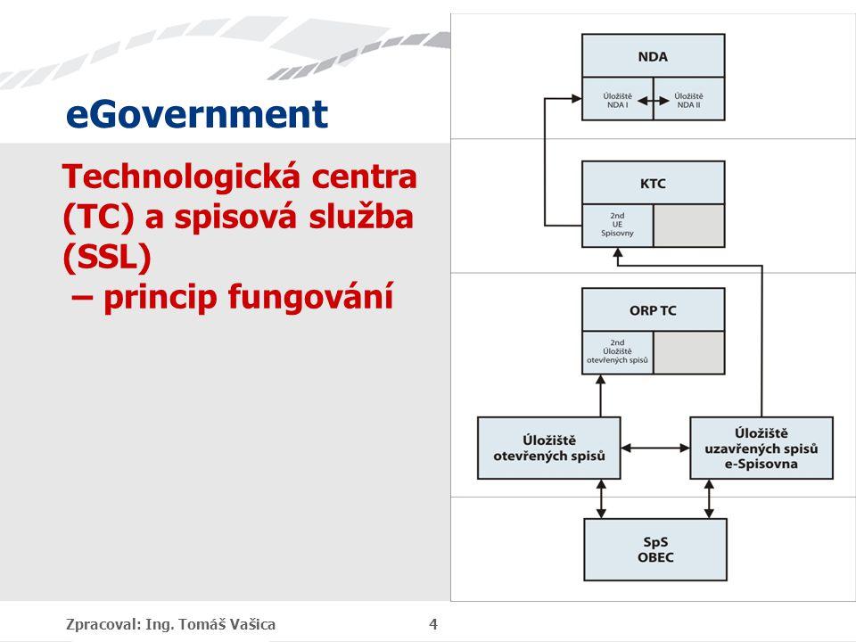 eGovernment Technologická centra (TC) a spisová služba (SSL) – princip fungování Zpracoval: Ing. Tomáš Vašica 4