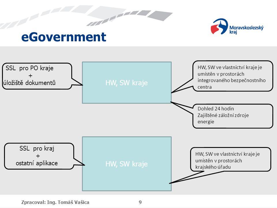 eGovernment HW, SW kraje HW, SW ve vlastnictví kraje je umístěn v prostorách integrovaného bezpečnostního centra SSL pro PO kraje + úložiště dokumentů Zpracoval: Ing.