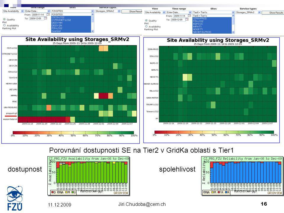 Jiri.Chudoba@cern.ch16 11.12.2009 Porovnání dostupnosti SE na Tier2 v GridKa oblasti s Tier1 dostupnostspolehlivost