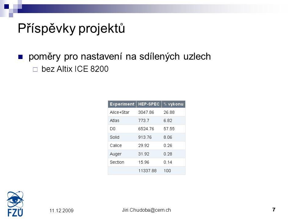 Jiri.Chudoba@cern.ch7 11.12.2009 Příspěvky projektů poměry pro nastavení na sdílených uzlech  bez Altix ICE 8200
