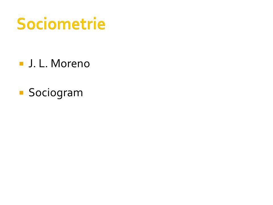  J. L. Moreno  Sociogram