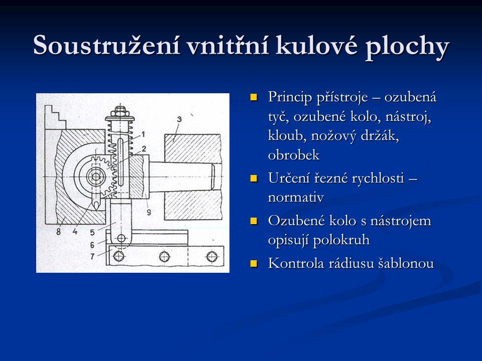 Soustružení vnitřní kulové plochy Princip přístroje – ozubená tyč, ozubené kolo, nástroj, kloub, nožový držák, obrobek Princip přístroje – ozubená tyč, ozubené kolo, nástroj, kloub, nožový držák, obrobek Určení řezné rychlosti – normativ Určení řezné rychlosti – normativ Ozubené kolo s nástrojem opisují polokruh Ozubené kolo s nástrojem opisují polokruh Kontrola rádiusu šablonou Kontrola rádiusu šablonou