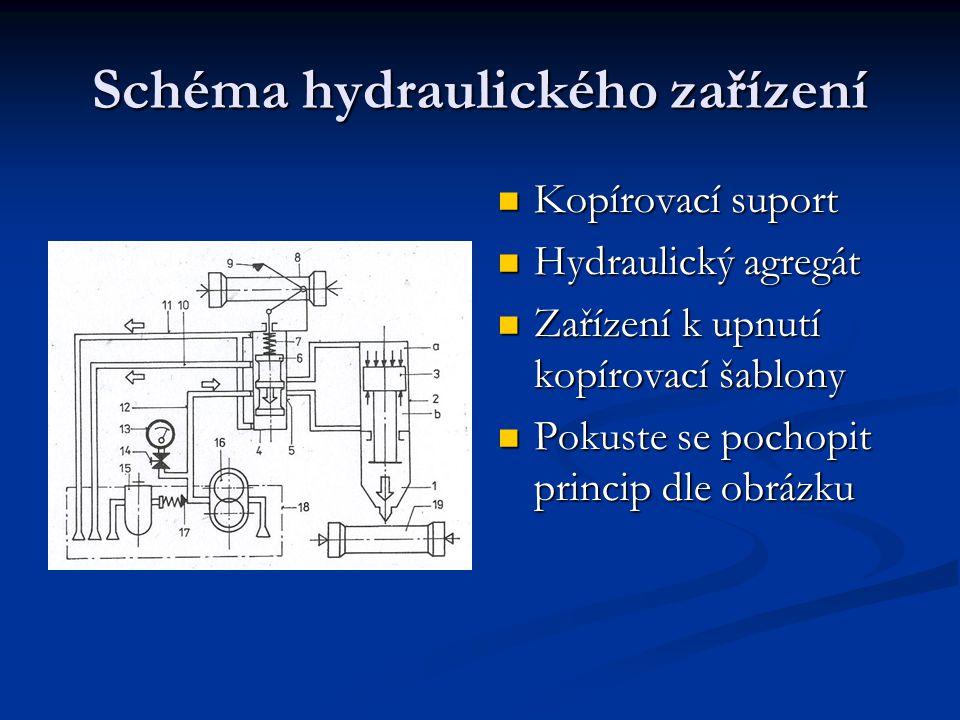 Schéma hydraulického zařízení Kopírovací suport Kopírovací suport Hydraulický agregát Hydraulický agregát Zařízení k upnutí kopírovací šablony Zařízení k upnutí kopírovací šablony Pokuste se pochopit princip dle obrázku Pokuste se pochopit princip dle obrázku