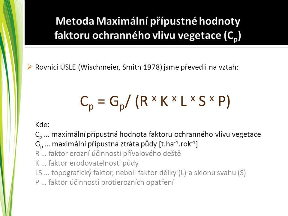  Tzv. Univerzální rovnice ztráty půdy USLE (Wischmeier, Smith 1978): G = R x K x L x S x C x P Kde: G… průměrná dlouhodobá ztráta půdy [t.ha -1.rok -