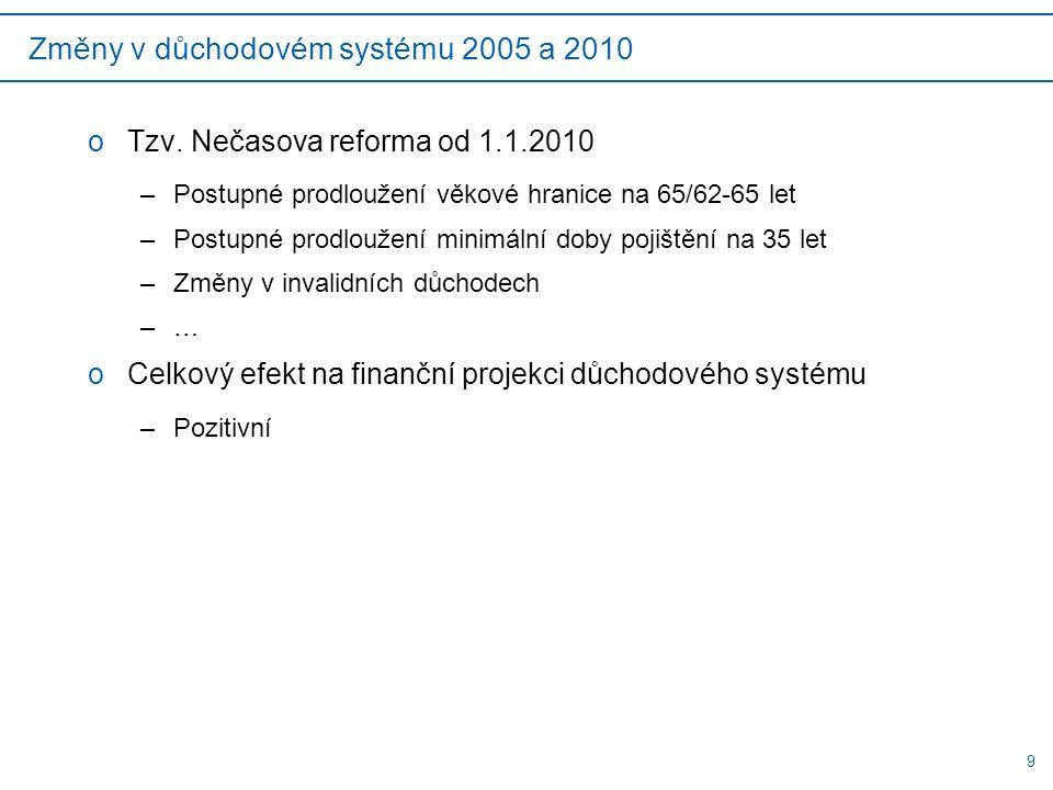 9 Změny v důchodovém systému 2005 a 2010 oTzv.