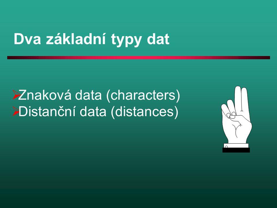 Dva základní typy dat  Znaková data (characters)  Distanční data (distances)