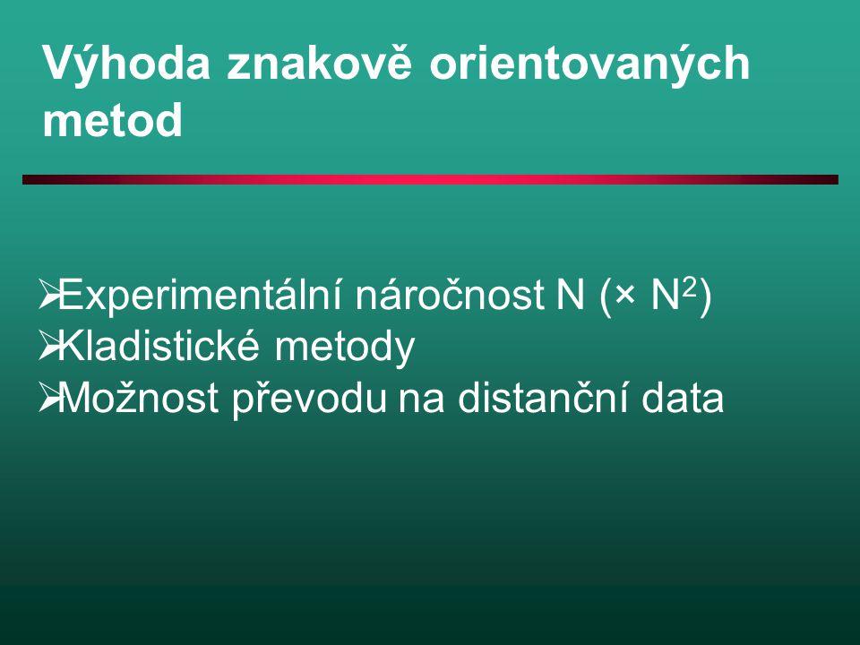 Výhoda znakově orientovaných metod  Experimentální náročnost N (× N 2 )  Kladistické metody  Možnost převodu na distanční data