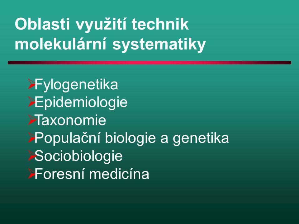Oblasti využití technik molekulární systematiky  Fylogenetika  Epidemiologie  Taxonomie  Populační biologie a genetika  Sociobiologie  Foresní m