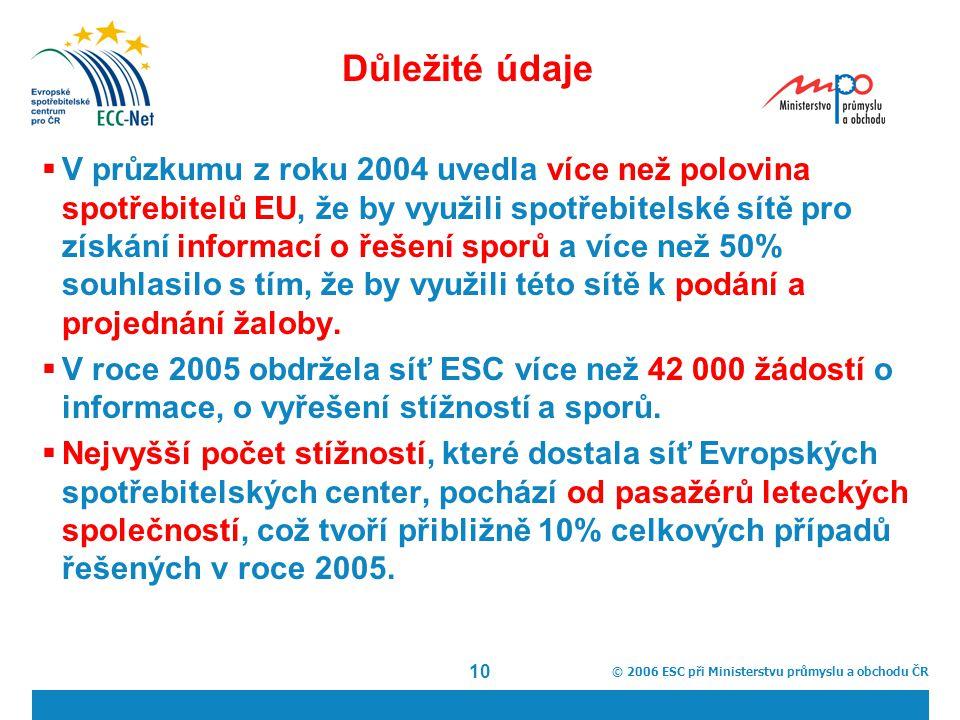 © 2006 ESC při Ministerstvu průmyslu a obchodu ČR 10 Důležité údaje  V průzkumu z roku 2004 uvedla více než polovina spotřebitelů EU, že by využili spotřebitelské sítě pro získání informací o řešení sporů a více než 50% souhlasilo s tím, že by využili této sítě k podání a projednání žaloby.