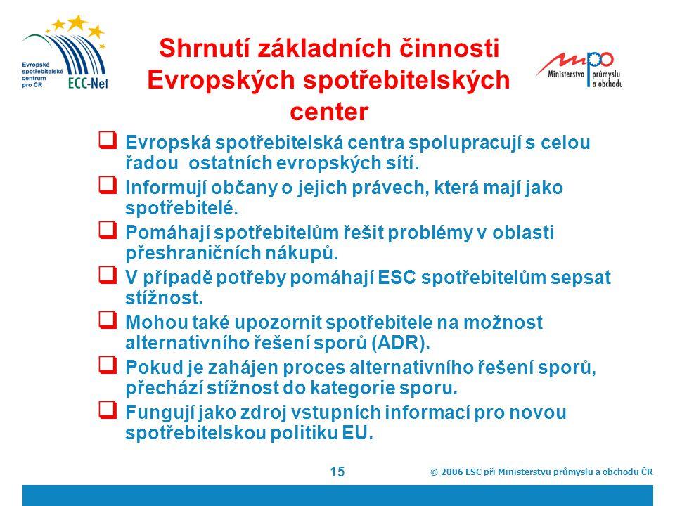 © 2006 ESC při Ministerstvu průmyslu a obchodu ČR 15 Shrnutí základních činnosti Evropských spotřebitelských center  Evropská spotřebitelská centra spolupracují s celou řadou ostatních evropských sítí.
