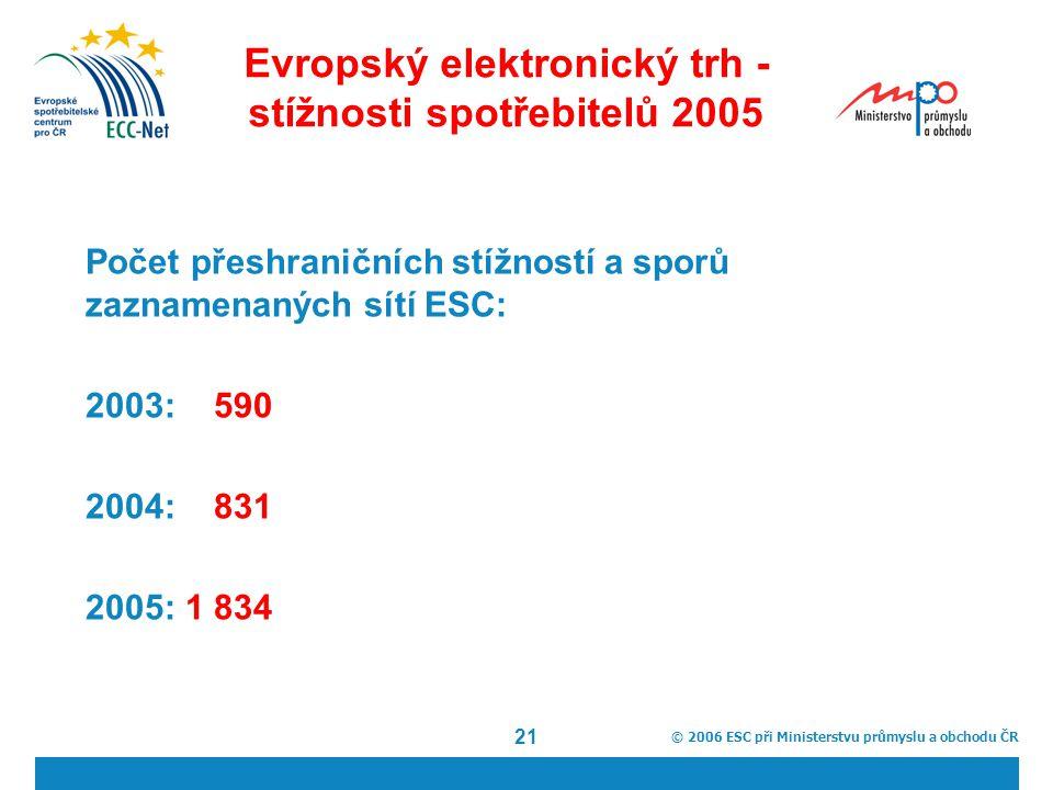 © 2006 ESC při Ministerstvu průmyslu a obchodu ČR 21 Evropský elektronický trh - stížnosti spotřebitelů 2005 Počet přeshraničních stížností a sporů zaznamenaných sítí ESC: 2003: 590 2004: 831 2005: 1 834