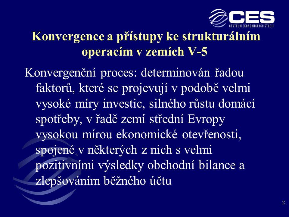 2 Konvergence a přístupy ke strukturálním operacím v zemích V-5 Konvergenční proces: determinován řadou faktorů, které se projevují v podobě velmi vys