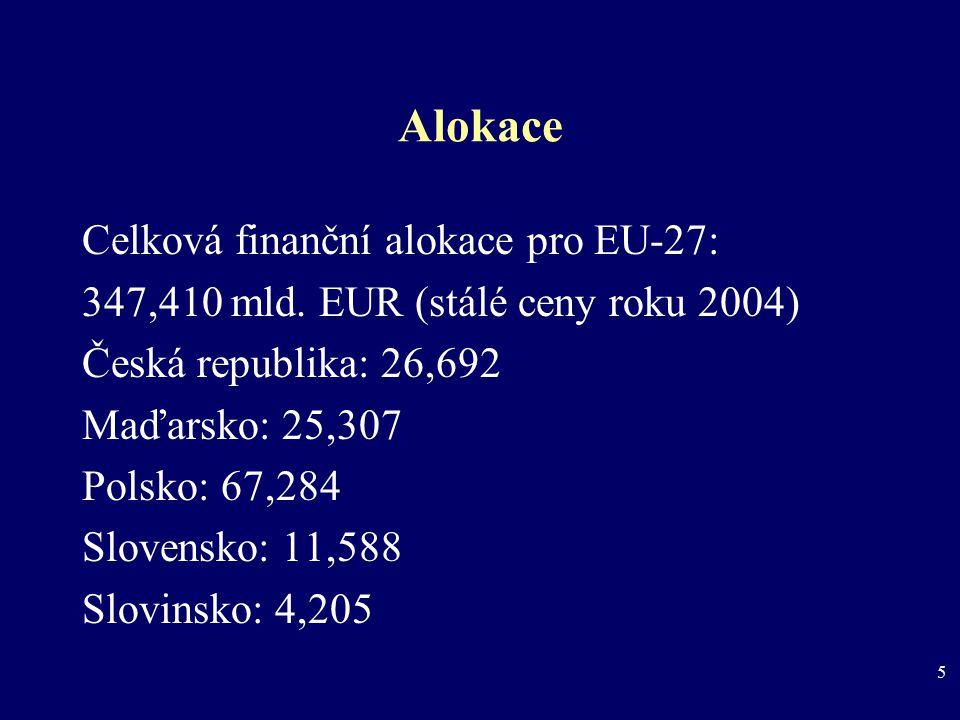5 Alokace Celková finanční alokace pro EU-27: 347,410 mld. EUR (stálé ceny roku 2004) Česká republika: 26,692 Maďarsko: 25,307 Polsko: 67,284 Slovensk