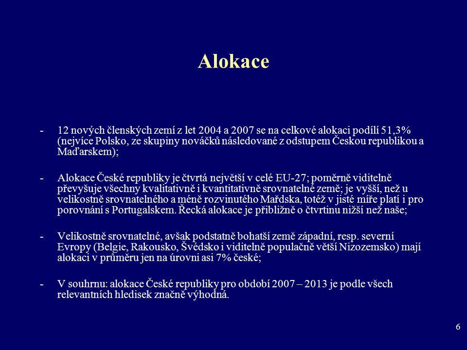 6 Alokace -12 nových členských zemí z let 2004 a 2007 se na celkové alokaci podílí 51,3% (nejvíce Polsko, ze skupiny nováčků následované z odstupem Če