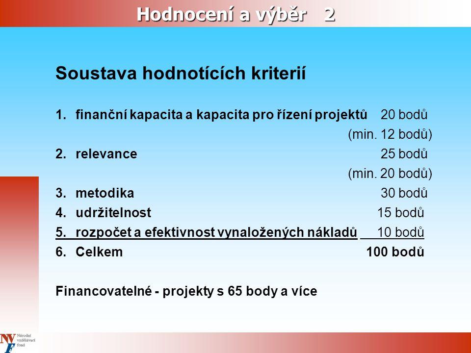 Hodnocení a výběr 2 Soustava hodnotících kriterií 1.finanční kapacita a kapacita pro řízení projektů 20 bodů (min.