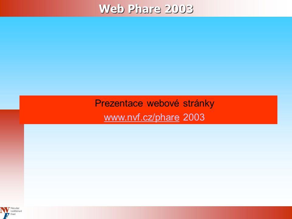 Web Phare 2003 Prezentace webové stránky www.nvf.cz/pharewww.nvf.cz/phare 2003