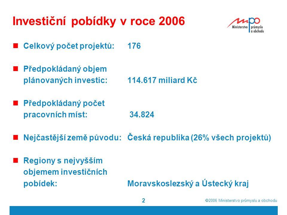  2006  Ministerstvo průmyslu a obchodu 3 Počet projektů podle regionů