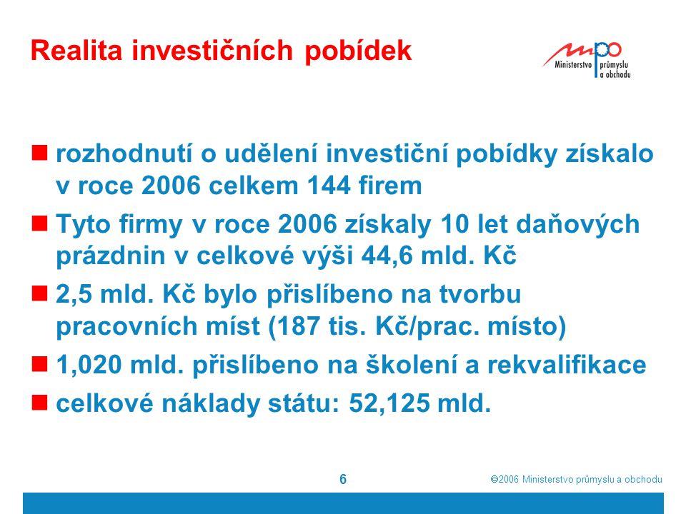  2006  Ministerstvo průmyslu a obchodu 7 Objem investic do české ekonomiky (v mld. Kč)