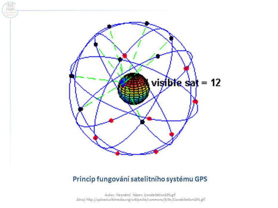 Princip fungování satelitního systému GPS Autor: Neznámý Název: ConstellationGPS.gif Zdroj: http://upload.wikimedia.org/wikipedia/commons/9/9c/Constel