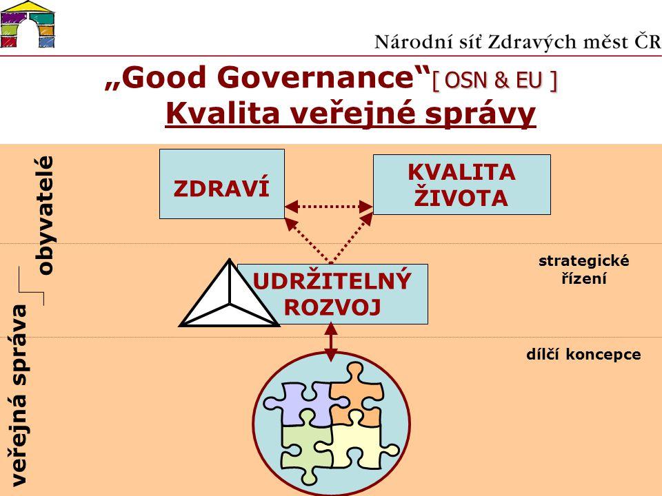 """[ OSN & EU ] """"Good Governance [ OSN & EU ] Kvalita veřejné správy KVALITA ŽIVOTA ZDRAVÍ UDRŽITELNÝ ROZVOJ veřejná správa obyvatelé dílčí koncepce strategické řízení"""
