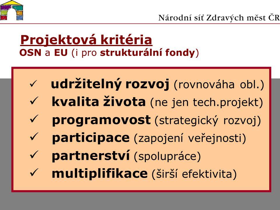 Projektová kritéria OSN a EU (i pro strukturální fondy) udržitelný rozvoj (rovnováha obl.) kvalita života (ne jen tech.projekt) programovost (strategický rozvoj) participace (zapojení veřejnosti) partnerství (spolupráce) multiplifikace (širší efektivita)