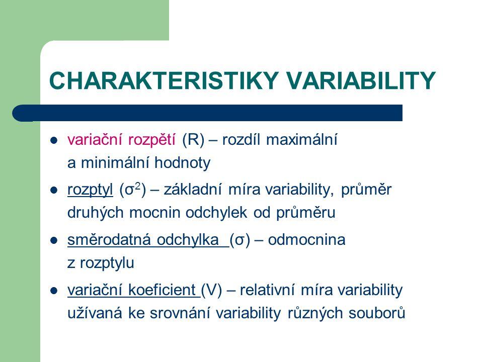 CHARAKTERISTIKY VARIABILITY variační rozpětí (R) – rozdíl maximální a minimální hodnoty rozptyl (σ 2 ) – základní míra variability, průměr druhých mocnin odchylek od průměru rozptyl směrodatná odchylka (σ) – odmocnina z rozptylu směrodatná odchylka variační koeficient (V) – relativní míra variability užívaná ke srovnání variability různých souborů variační koeficient
