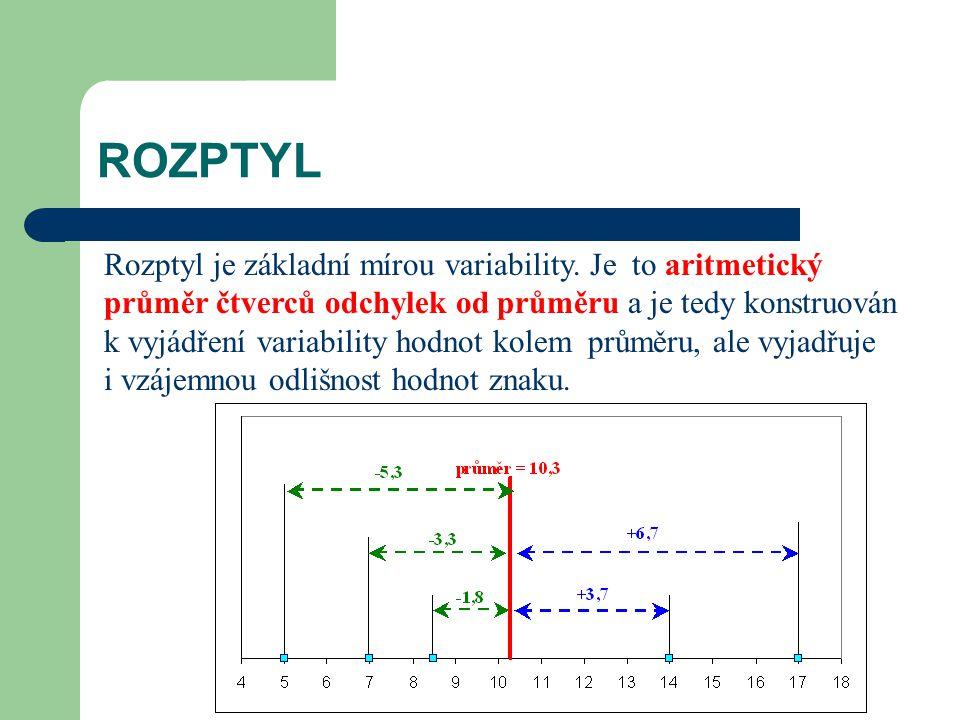ROZPTYL Rozptyl je základní mírou variability. Je to aritmetický průměr čtverců odchylek od průměru a je tedy konstruován k vyjádření variability hodn