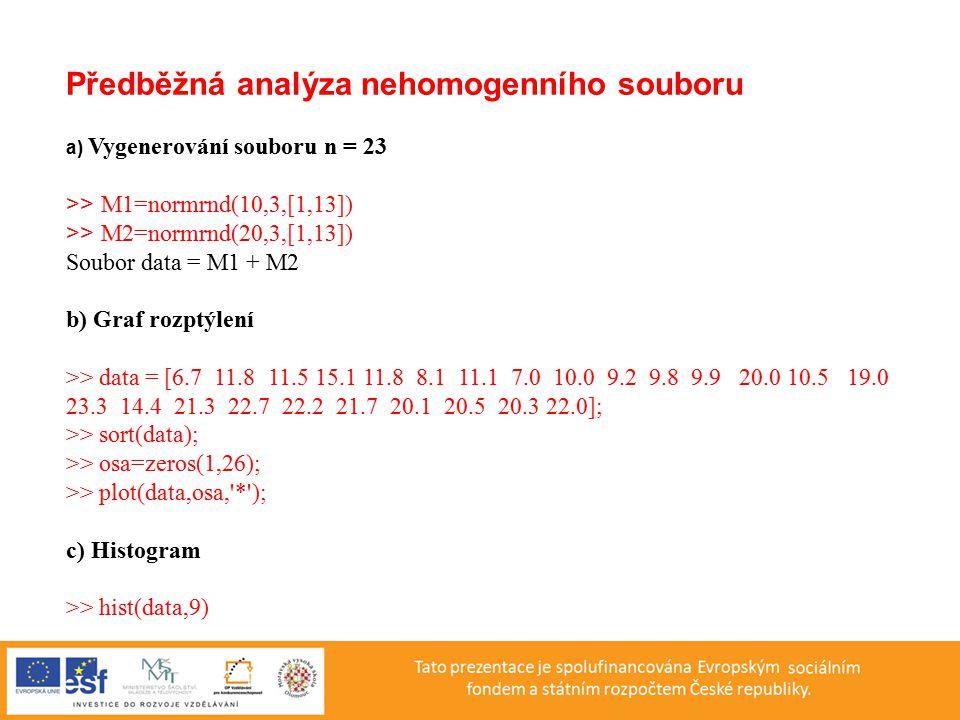 Předběžná analýza nehomogenního souboru a) Vygenerování souboru n = 23 >> M1=normrnd(10,3,[1,13]) >> M2=normrnd(20,3,[1,13]) Soubor data = M1 + M2 b)