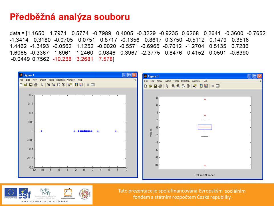 Předběžná analýza souboru data = [1.1650 1.7971 0.5774 -0.7989 0.4005 -0.3229 -0.9235 0.6268 0.2641 -0.3600 -0.7652 -1.3414 0.3180 -0.0705 0.0751 0.87