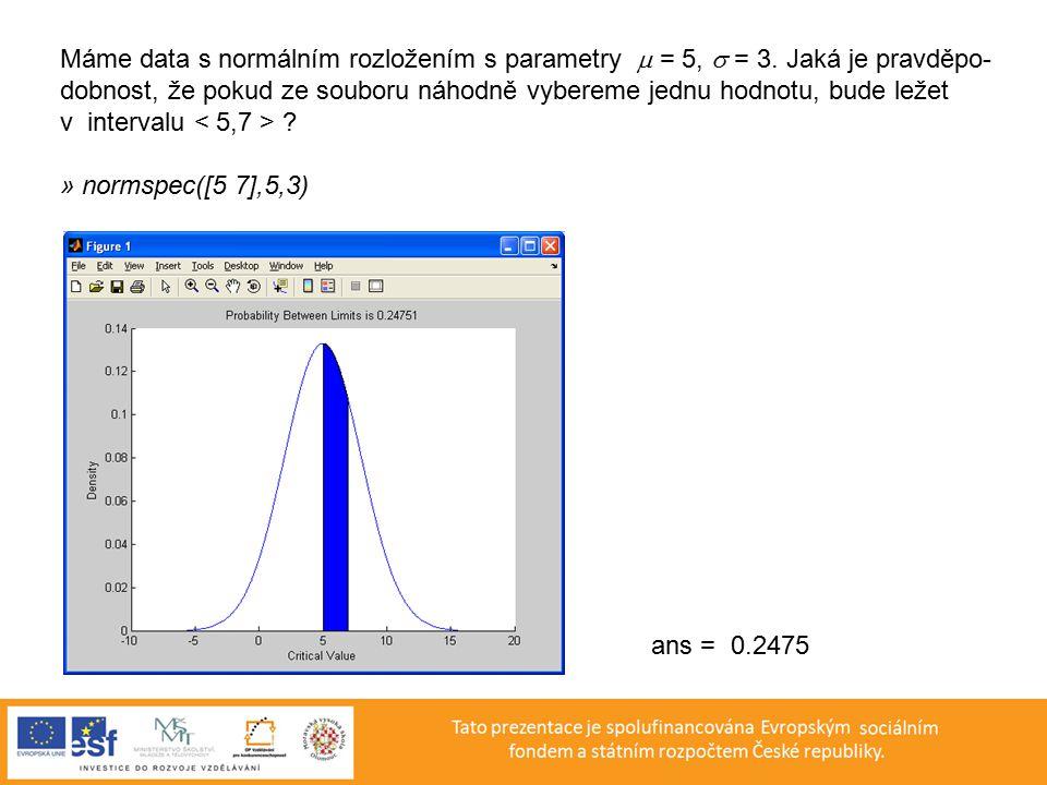 Odhady parametrů výběrového souboru normálního rozdělení a)Vygenerování jednosloupcového náhodného souboru A s normálním rozložením hustoty pravděpodobnosti, s rozsahem n = 20, směrodatnou odchylkou σ = 2 a střední hodnotou μ = 10 A=normrnd(10,2,20,1) b) Odhad parametrů polohy a tvaru i jejich konfidenčních intervalů na hladině významnosti α = 0.05 [mi,sigma,muci,sigmaci]=normfit(A,0.05)