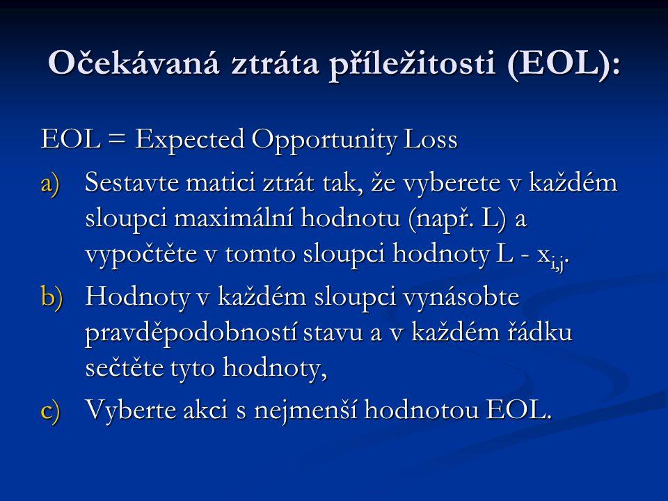 Očekávaná ztráta příležitosti (EOL): EOL = Expected Opportunity Loss a)Sestavte matici ztrát tak, že vyberete v každém sloupci maximální hodnotu (např