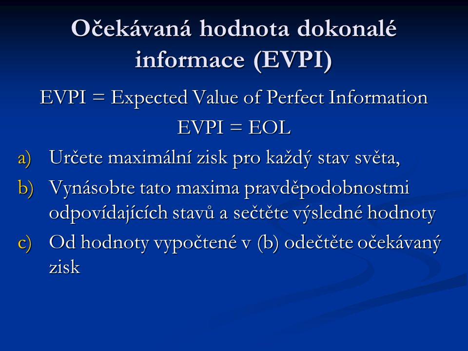 Očekávaná hodnota dokonalé informace (EVPI) EVPI = Expected Value of Perfect Information EVPI = EOL a)Určete maximální zisk pro každý stav světa, b)Vy