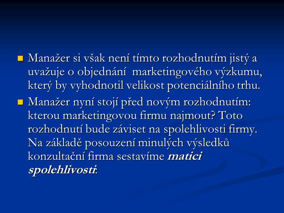 Manažer si však není tímto rozhodnutím jistý a uvažuje o objednání marketingového výzkumu, který by vyhodnotil velikost potenciálního trhu. Manažer si