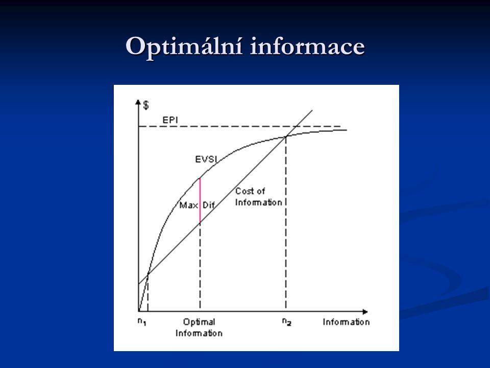 Optimální informace