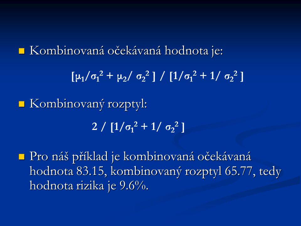 Kombinovaná očekávaná hodnota je: Kombinovaná očekávaná hodnota je: Kombinovaný rozptyl: Kombinovaný rozptyl: Pro náš příklad je kombinovaná očekávaná