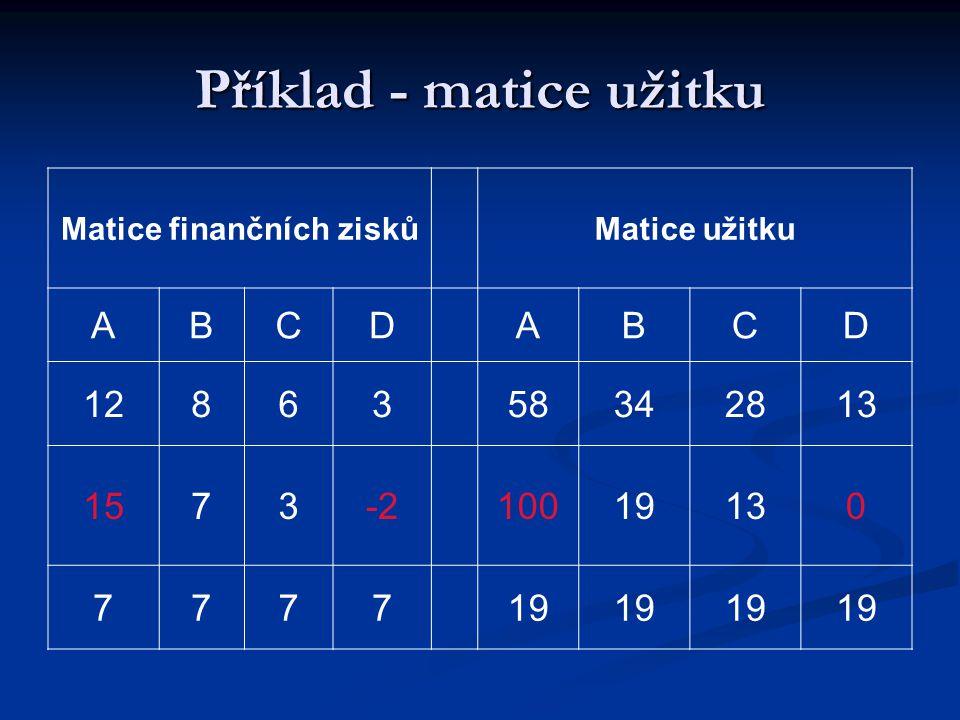 Příklad - matice užitku Matice finančních ziskůMatice užitku ABCDABCD 1286358342813 1573-210019130 777719