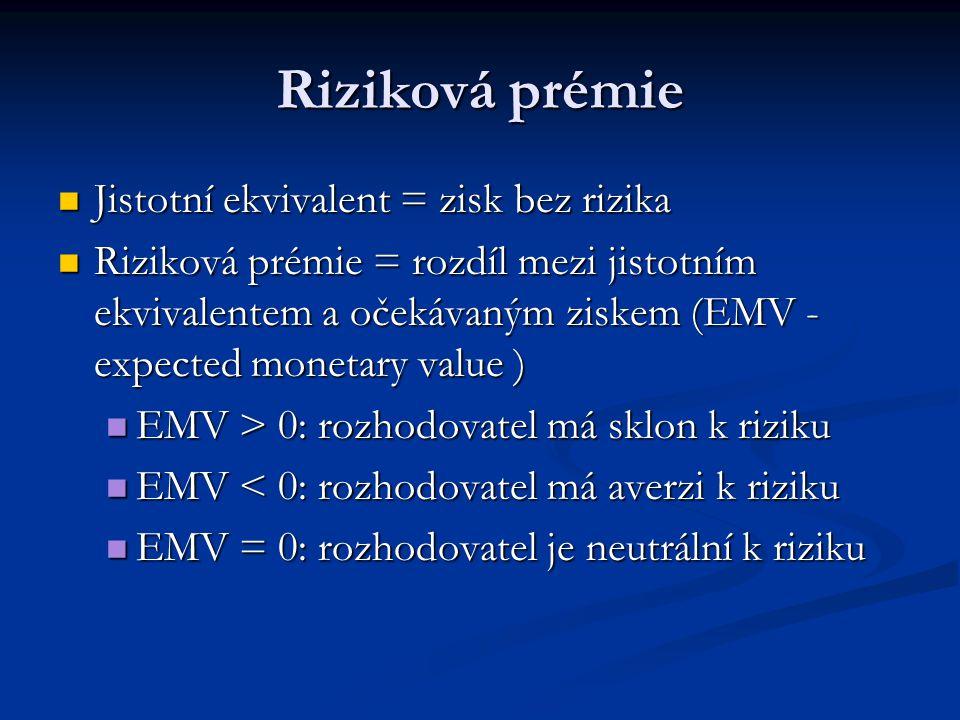 Riziková prémie Jistotní ekvivalent = zisk bez rizika Jistotní ekvivalent = zisk bez rizika Riziková prémie = rozdíl mezi jistotním ekvivalentem a oče