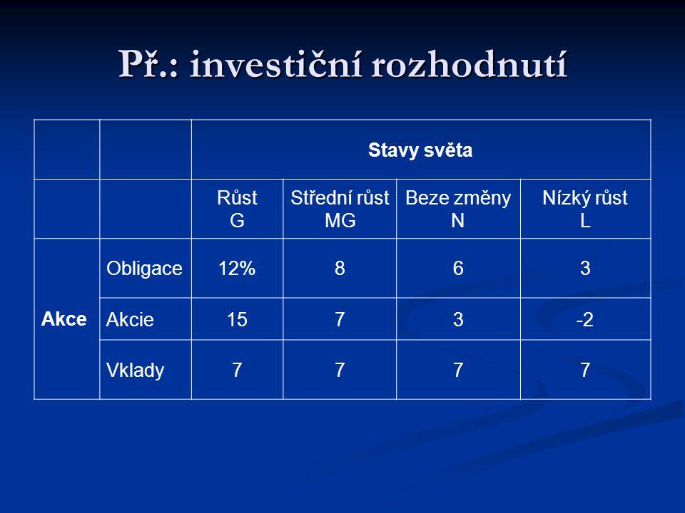 Př.: investiční rozhodnutí Stavy světa Růst G Střední růst MG Beze změny N Nízký růst L Akce Obligace12%863 Akcie1573-2 Vklady7777
