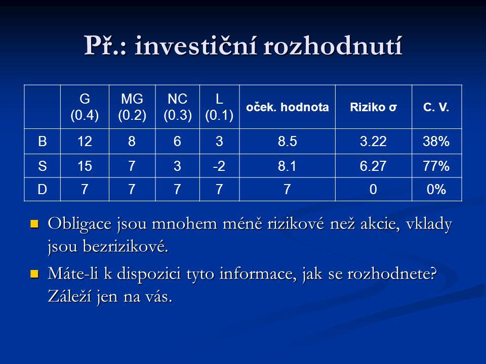 Př.: investiční rozhodnutí G (0.4) MG (0.2) NC (0.3) L (0.1) oček. hodnotaRiziko σC. V. B128638.53.2238% S1573-28.16.2777% D7777700% Obligace jsou mno