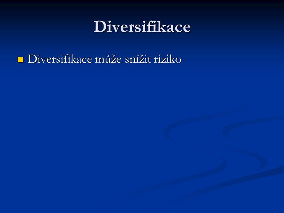 Diversifikace Diversifikace může snížit riziko Diversifikace může snížit riziko