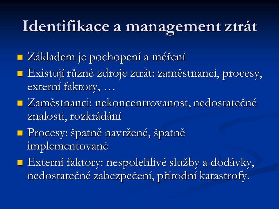 Identifikace a management ztrát Základem je pochopení a měření Základem je pochopení a měření Existují různé zdroje ztrát: zaměstnanci, procesy, exter