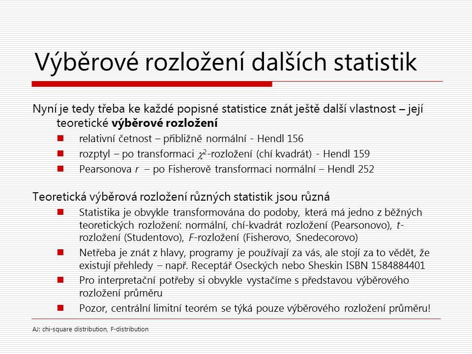 Výběrové rozložení dalších statistik Nyní je tedy třeba ke každé popisné statistice znát ještě další vlastnost – její teoretické výběrové rozložení re