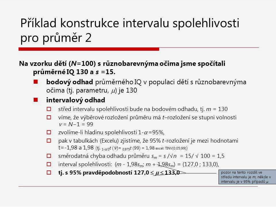 Příklad konstrukce intervalu spolehlivosti pro průměr 2 Na vzorku dětí (N=100) s různobarevnýma očima jsme spočítali průměrné IQ 130 a s =15. bodový o