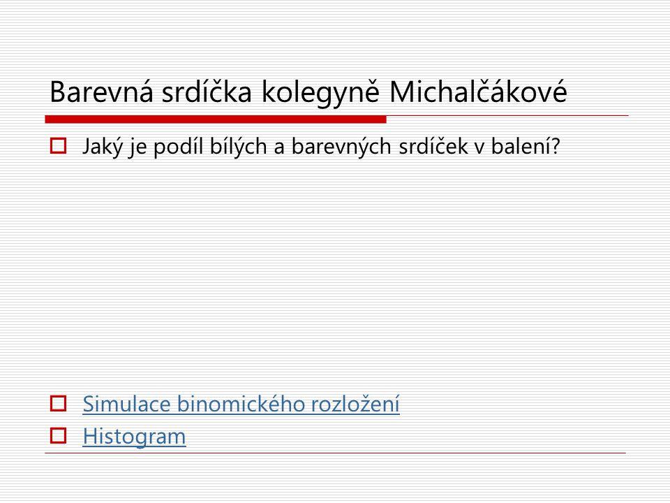 Barevná srdíčka kolegyně Michalčákové  Jaký je podíl bílých a barevných srdíček v balení?  Simulace binomického rozložení Simulace binomického rozlo