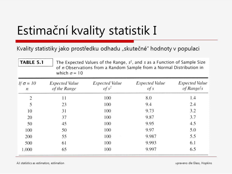 """Estimační kvality statistik I Kvality statistiky jako prostředku odhadu """"skutečné"""" hodnoty v populaci AJ: statistics as estimators, estimation upraven"""