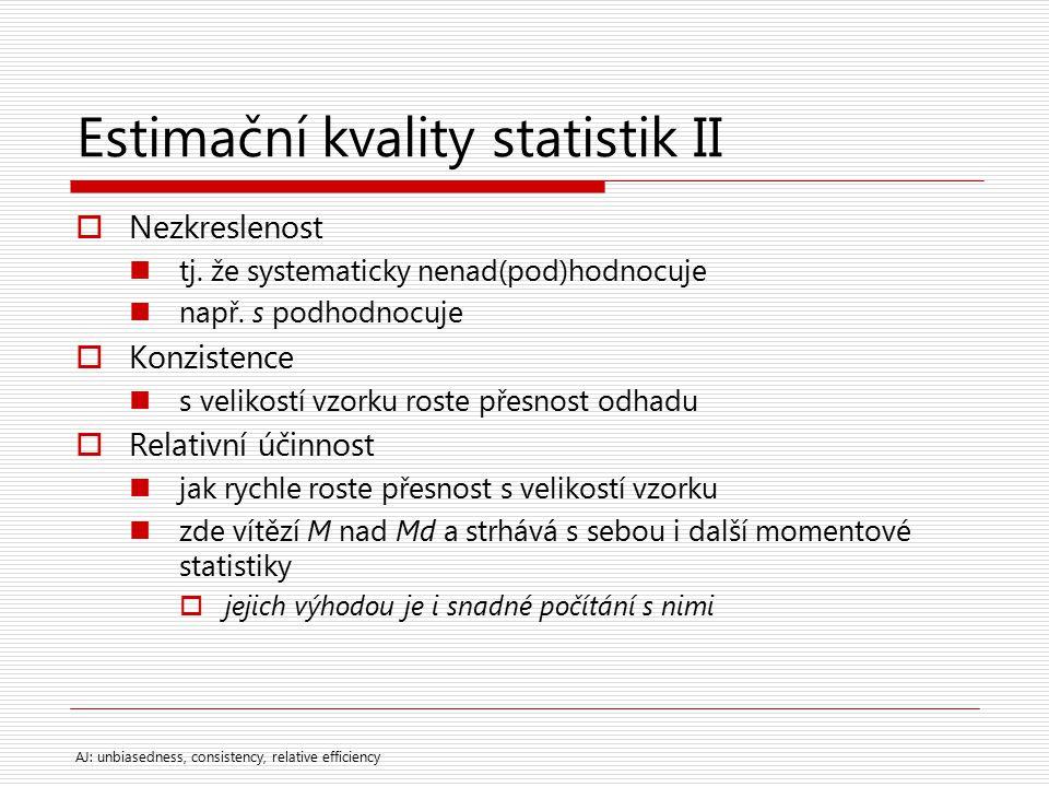 Estimační kvality statistik II  Nezkreslenost tj. že systematicky nenad(pod)hodnocuje např. s podhodnocuje  Konzistence s velikostí vzorku roste pře