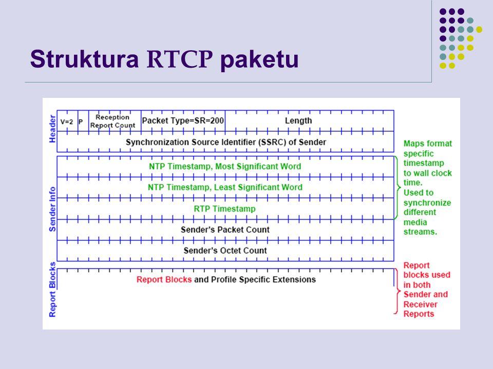 Struktura RTCP paketu