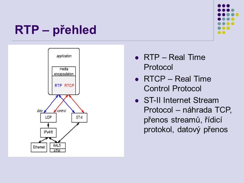 RTP – přehled RTP – Real Time Protocol RTCP – Real Time Control Protocol ST-II Internet Stream Protocol – náhrada TCP, přenos streamů, řídicí protokol, datový přenos