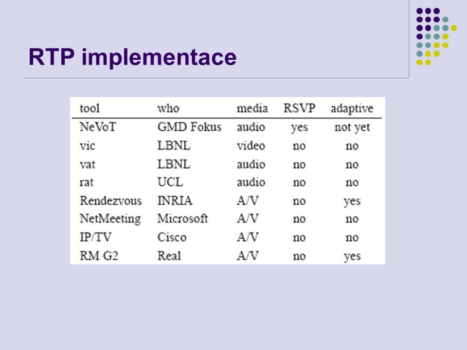 RTP implementace