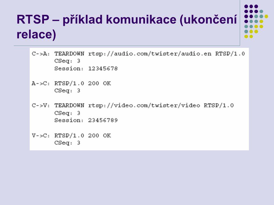 RTSP – příklad komunikace (ukončení relace)
